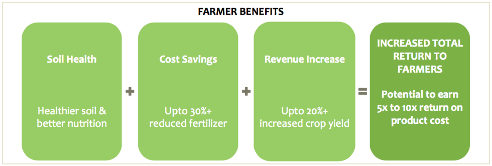 KGSAGRO.com_FARMERBENEFITS